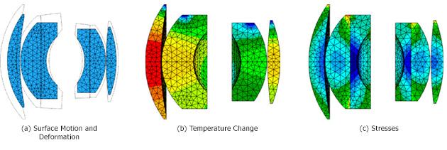 Integrated_Optomechanical_Figure1
