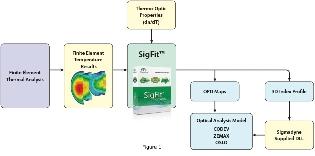 thermo-optic_figure1