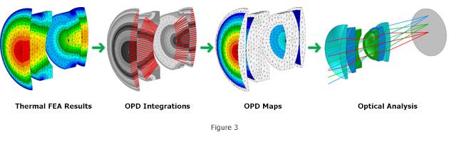 thermo-optic_figure3